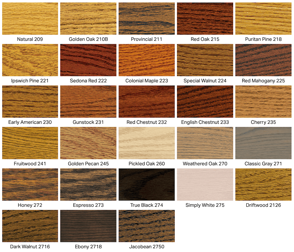 Stain colors applied to different types of wood.